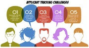 Applicant Tracking System & Tracking Software – E-Rookie,  Tekshapers