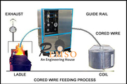 Cored Wire Feeding Machine